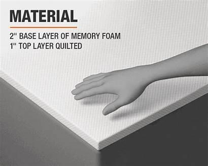 Gel Foam Memory Mattress Topper Quilted Homedepot