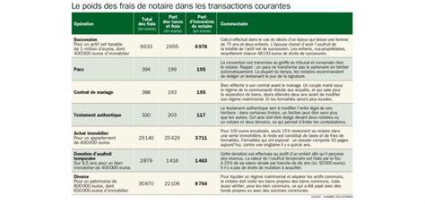 frais de notaire chambre des notaires comment y voir plus clair dans les frais de notaire