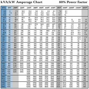 6 Best Images Of Wire Gauge Amp Chart