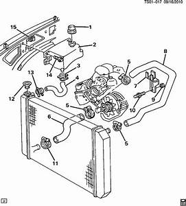 1992 Chevrolet S10 Engine Cooling System