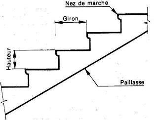 les escaliers genie civil charpentes assemblages cours
