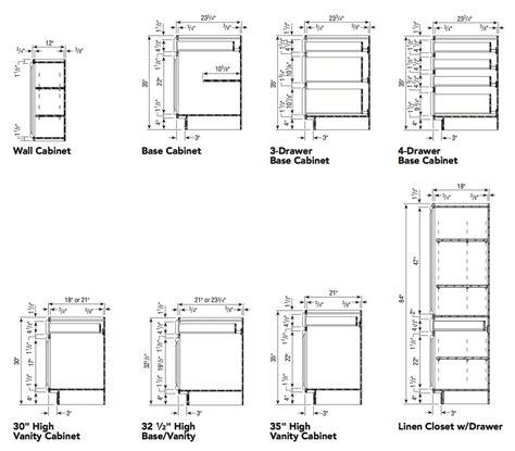 kitchen cabinet detail construction 2464