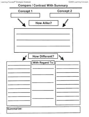 this worksheet can be used for students to compare and