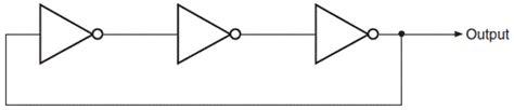Some Common Applications Logic Gates Study Gtu