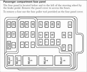 2002 Ford F150 Fuse Box Diagram