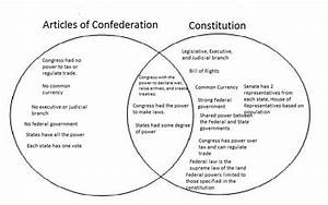 Differences Between The Articles Of Confederation And The