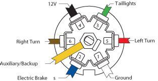 Wiring Free Towingtrailer Wiringnissan Muranonissan
