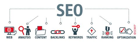 website seo definition seo d 233 finition acronyme de search engine optimization