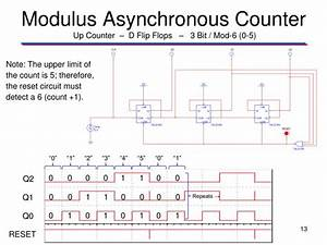 Ppt - Asynchronous Counter Powerpoint Presentation