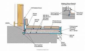 Waterproofing for Concrete Decks and Balconies (Best Practice)
