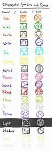 Elemental Symbols and Runes by KojimaStorm on DeviantArt