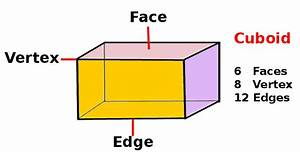 Lateral Surface Area Of Cuboid At Algebra Den