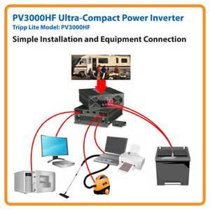 Amazon Com   Tripp Lite Pv3000hf Compact Inverter 3000w