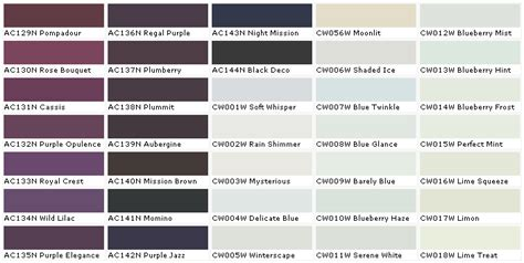 related keywords suggestions for kwal paint colors
