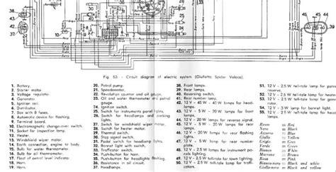 Alfa Romeo 147 Stereo Wiring Diagram by Alfa 156 Bose Wiring Diagram Wiring Diagram