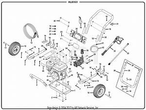 Homelite Hl80923 3100 Psi Pressure Washer Parts Diagram