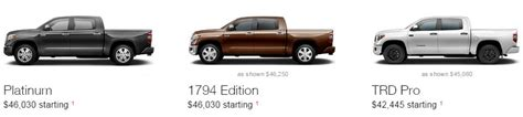 Toyota Trim Levels by Differences In 2016 Toyota Tundra Trim Levels And Prices
