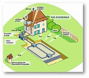 Assainissement Autonome Micro Station : bureau d 39 tudes environnement normandie ~ Dailycaller-alerts.com Idées de Décoration