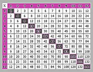 Multiplication Table Printable