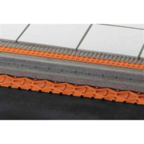 Schluter®troba Waterproofing, Uncoupling, And Drainage