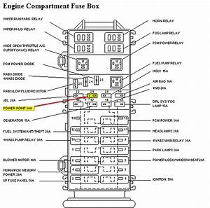 Ford Ranger Fuse Box Diagram  2010 Ford Ranger