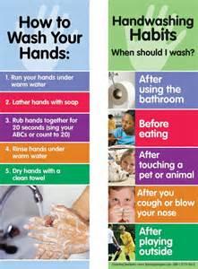 bathroom design programs washing habits bookmarks washing