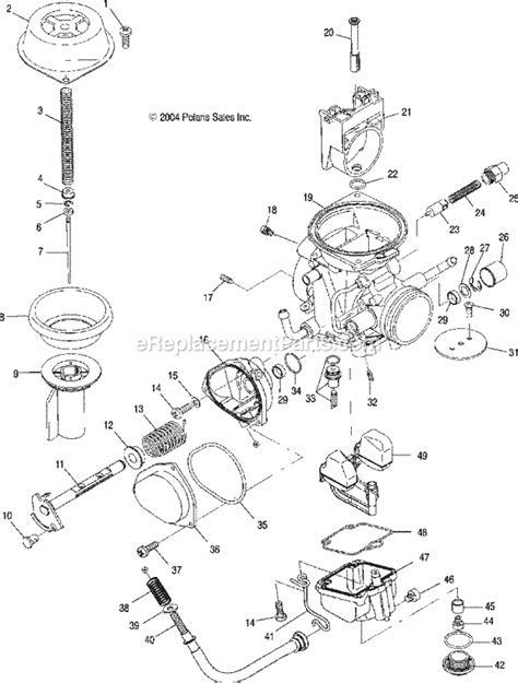 atv 2006 polaris sportsman 500 efi wiring schematic auto