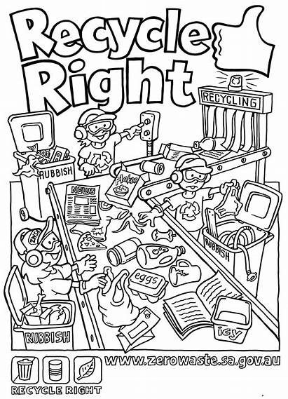 Coloring Recycling Recycle Printable Popular