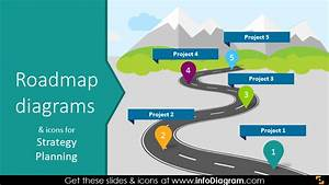 Strategy planning powerpoint templates for Road map powerpoint template free