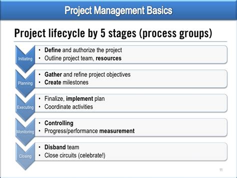Project Management  Basics. Moving Company Estimates Frank Burns Attorney. How Do You Say Goodnight In German. Hospital Malpractice Lawsuits. Military Friendly Universities Online. Bankruptcy Attorney Gilbert AZ. Bos Airport Transportation Hvac Tech Schools. Dodge Dealership Portland Oregon. What Is Higher Education Oracle E Procurement