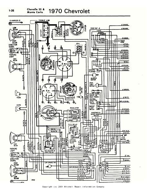 68 Chevelle Engine Wiring Diagram by 1970 Chevelle Engine Wiring Rod Forum Hotrodders