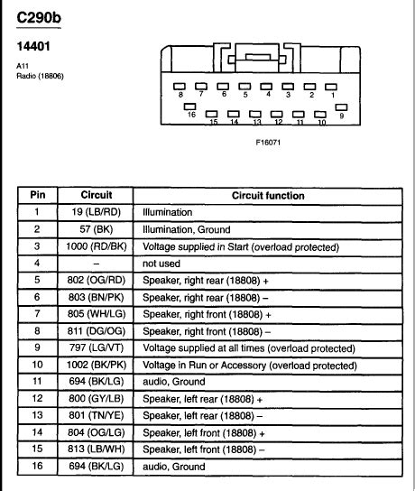 2002 Ford F 150 Radio Wiring Harnes by I Need Wiring Diagram For The Factory Radio On A 2002 F150