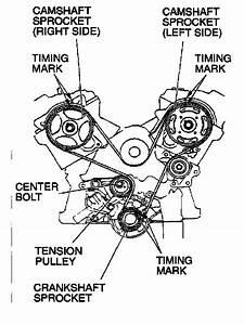 Mazda B2600 Timing Marks