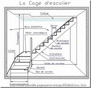 Calcul Escalier Quart Tournant : calcul escalier avec palier recherche google ~ Dailycaller-alerts.com Idées de Décoration
