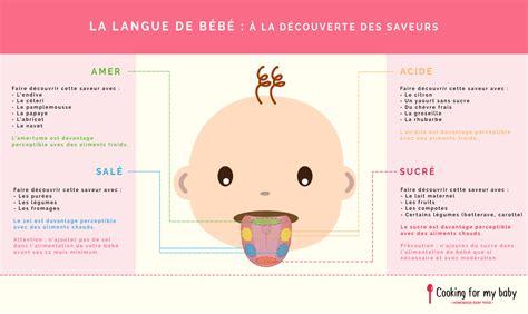 la cuisine des saveurs la langue de bébé à la découverte des saveurs cooking