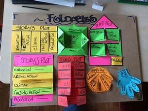 Use Foldables To Teach Your Students How To Understand The