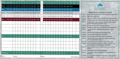 Seattle, Mount Vernon, Burlington,Washington,Public Golf ...