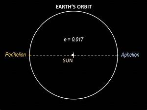 Venus Compared to Earth Orbit - Pics about space