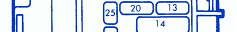 Fuse Mazda Diagram Box Mx 5miat by Mazda Mx 5 Miata 2000 Cruise Fuse Box Block
