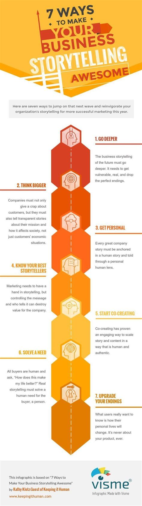 Business Infographic  Food Infographic 7 Ways To Make Your Business Storytelling Awesome
