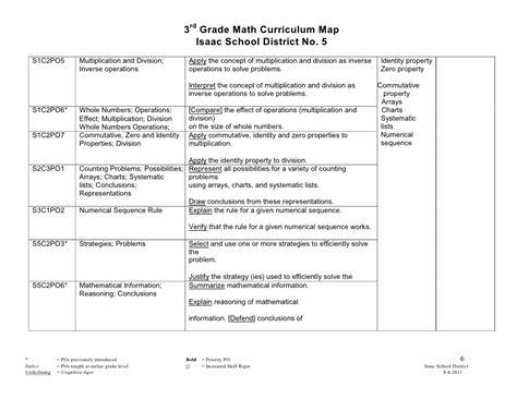 grade math curriculum map