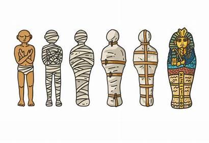 Ancient Process Mummy Step Vector Cartoon Embalming