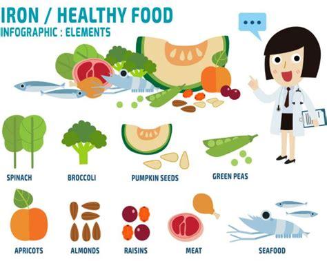 increase hemoglobin  natural ways ndtv food