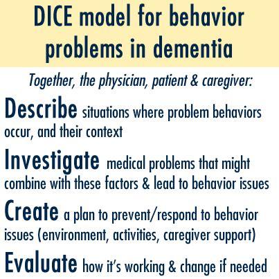 alzheimers dementia weekly     behavior