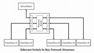Industrial Ethernet Guide - Switched Ethernet