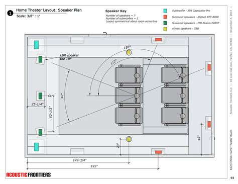 basement layouts another avs forum home theater of the month for acoustic