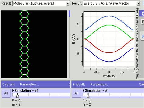 nanohuborg resources graphene nanoribbon bandstructure