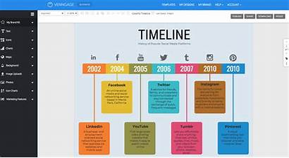 Timeline Maker Create Venngage Infographic Project Events