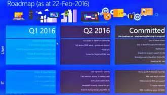 microsoft updates  onedrive  business roadmap