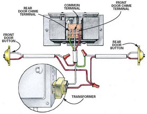 mag ic door alarm circuit diagrams mag free engine image